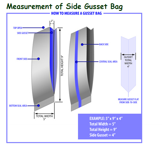how to measure side gusset bag-coffee pacakging bags