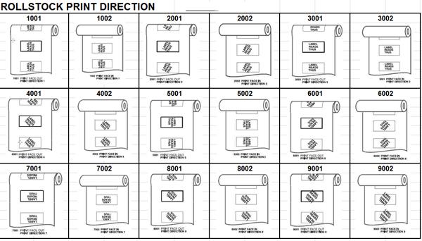 rewind direction